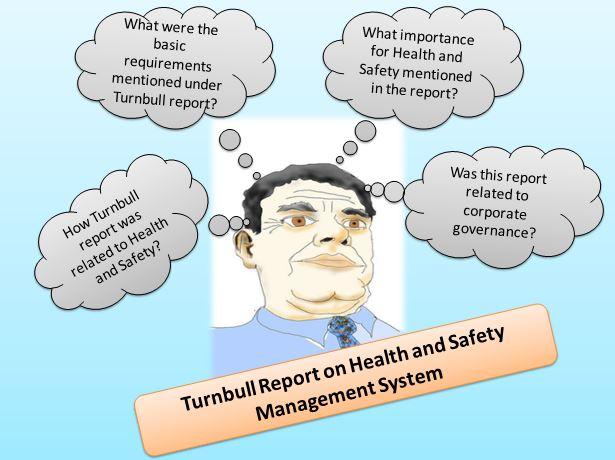 Safety Management System-Basic